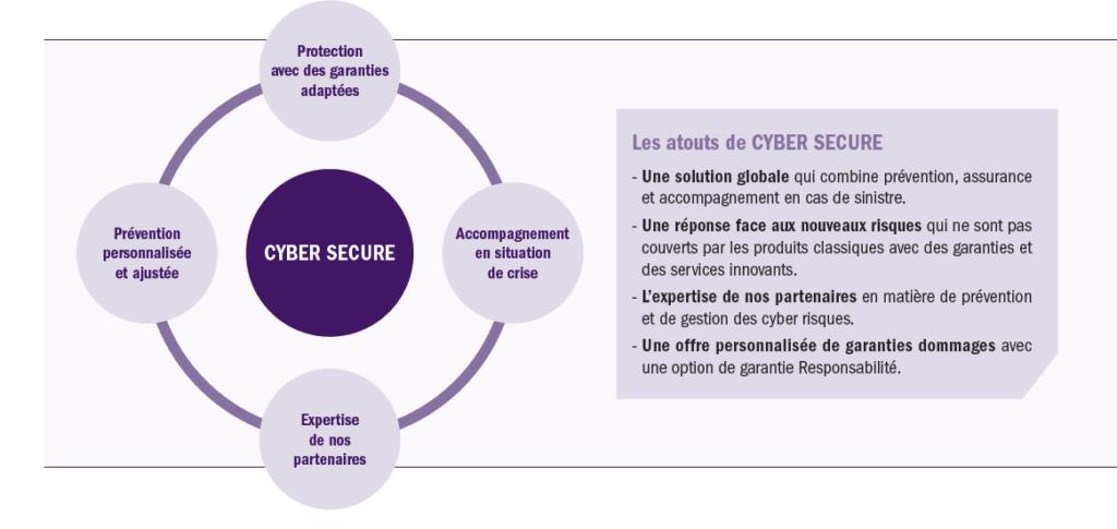 axa cyber attaque