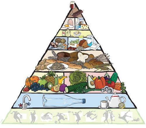 pyramide 2 carole